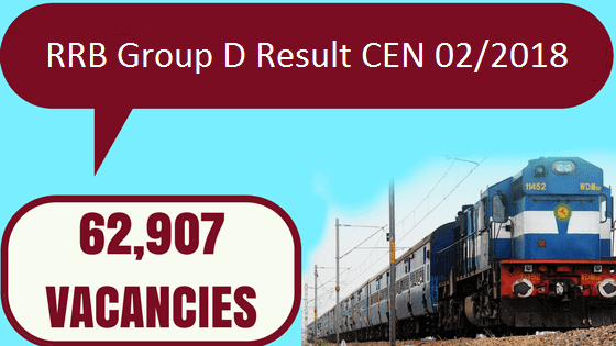 RRB Kolkata Group D Result 2018-2019: Kolkata Railway Group D Cut Off